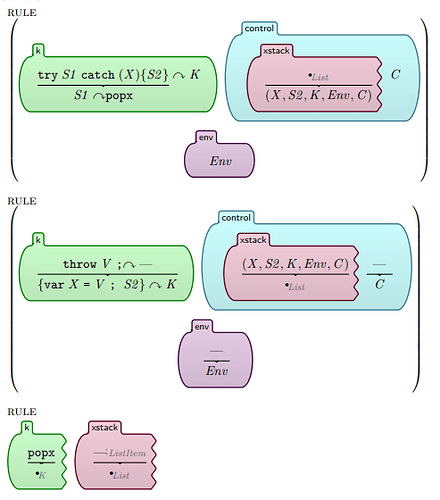 SIMPLE-Exceptions