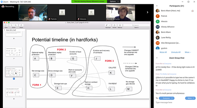 alexey-potential-timeline-hardforks