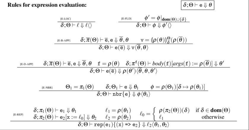 Big-step-operational-semantics-for-expression-evaluation